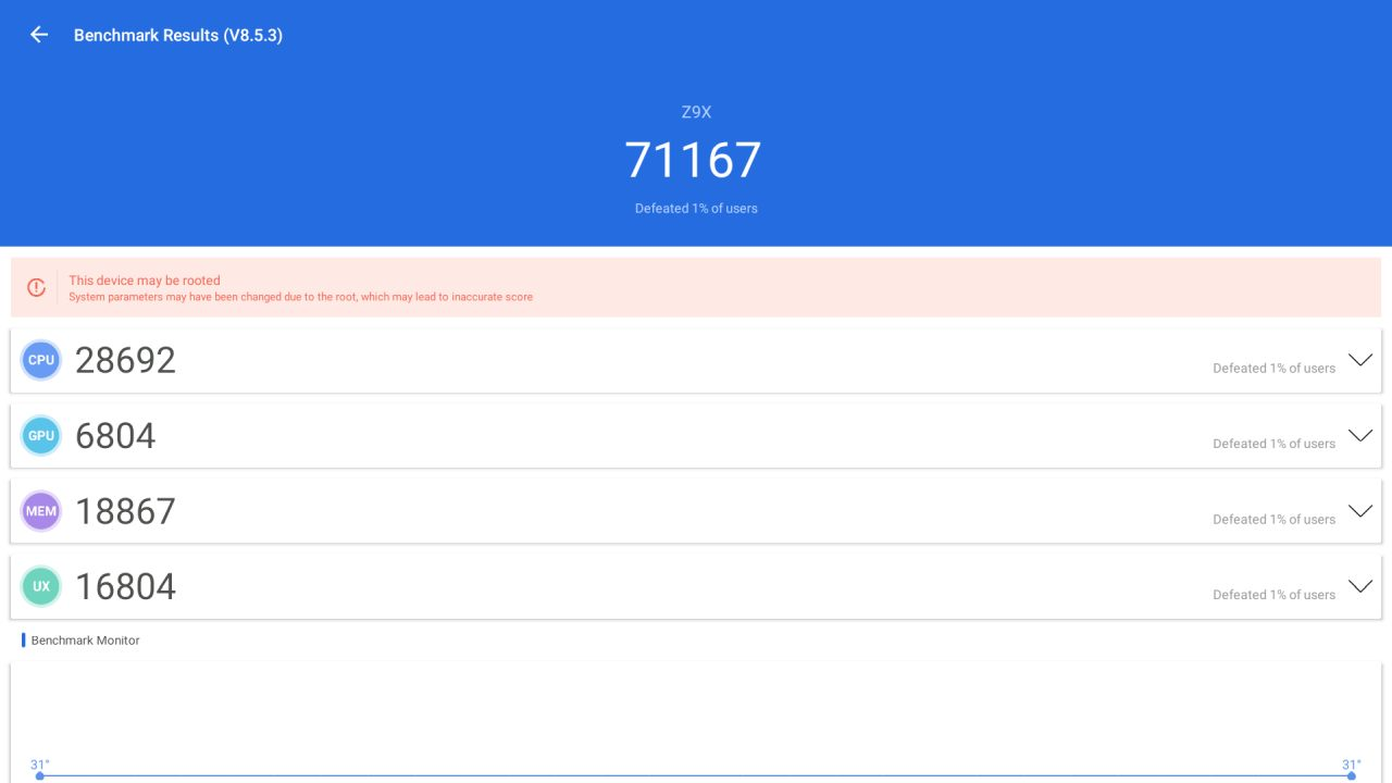 Result of Antutu benchmark